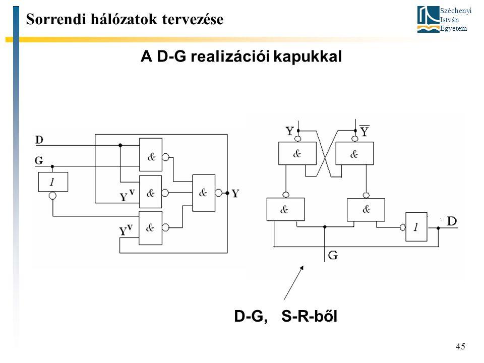 A D-G realizációi kapukkal