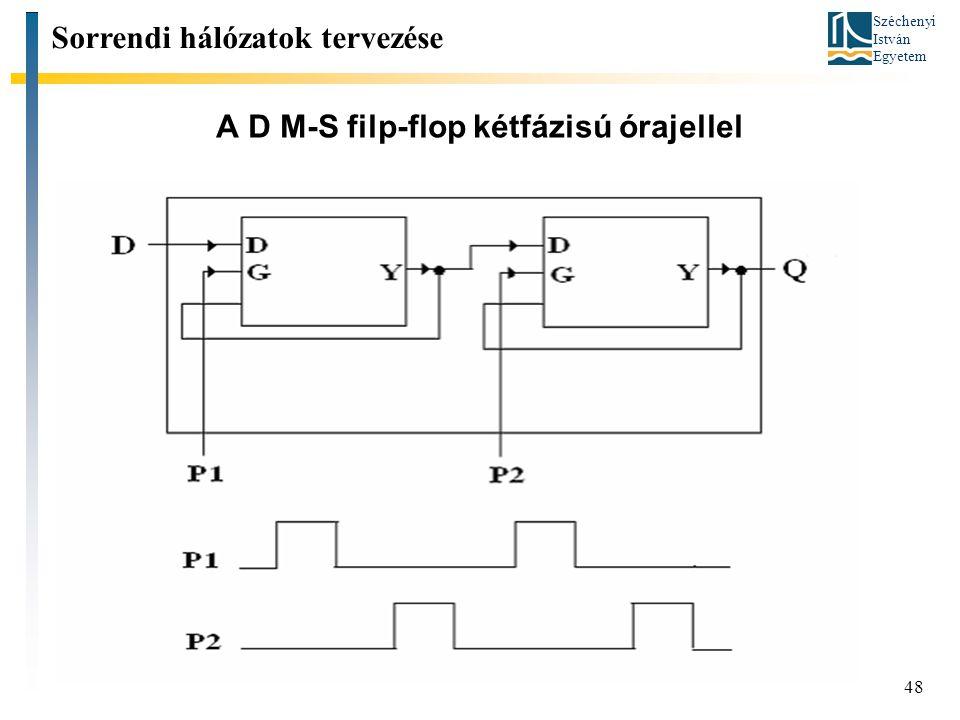 A D M-S filp-flop kétfázisú órajellel