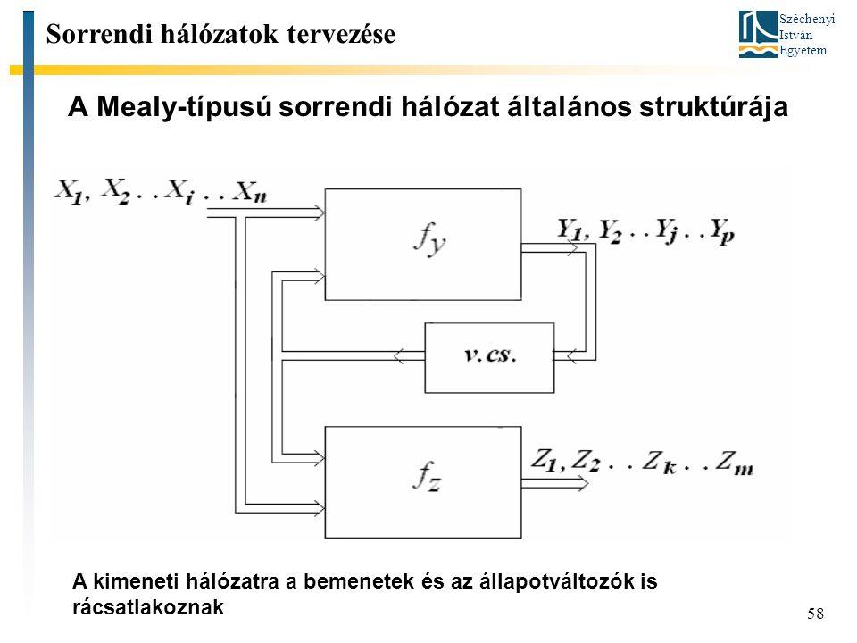 A Mealy-típusú sorrendi hálózat általános struktúrája