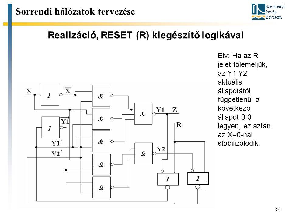 Realizáció, RESET (R) kiegészítő logikával