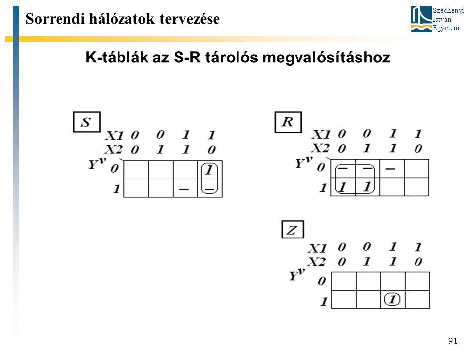 K-táblák az S-R tárolós megvalósításhoz