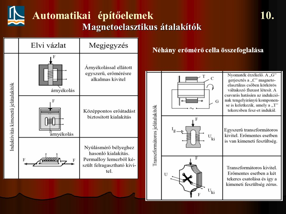 Automatikai építőelemek 10.