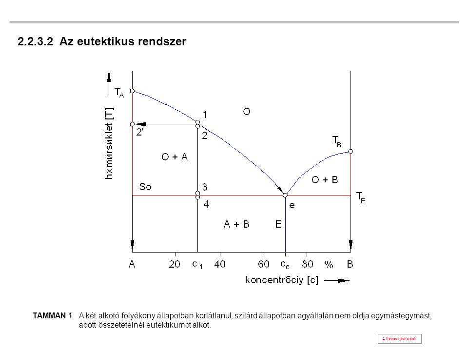 2.2.3.2 Az eutektikus rendszer