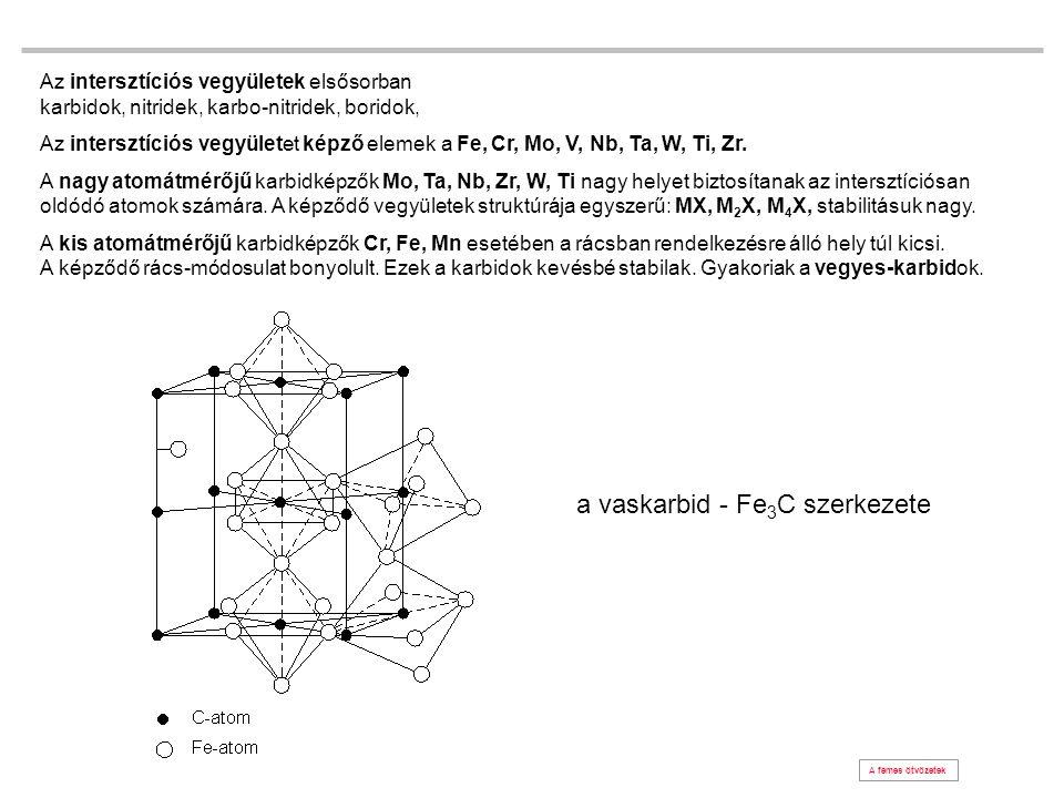 a vaskarbid - Fe3C szerkezete