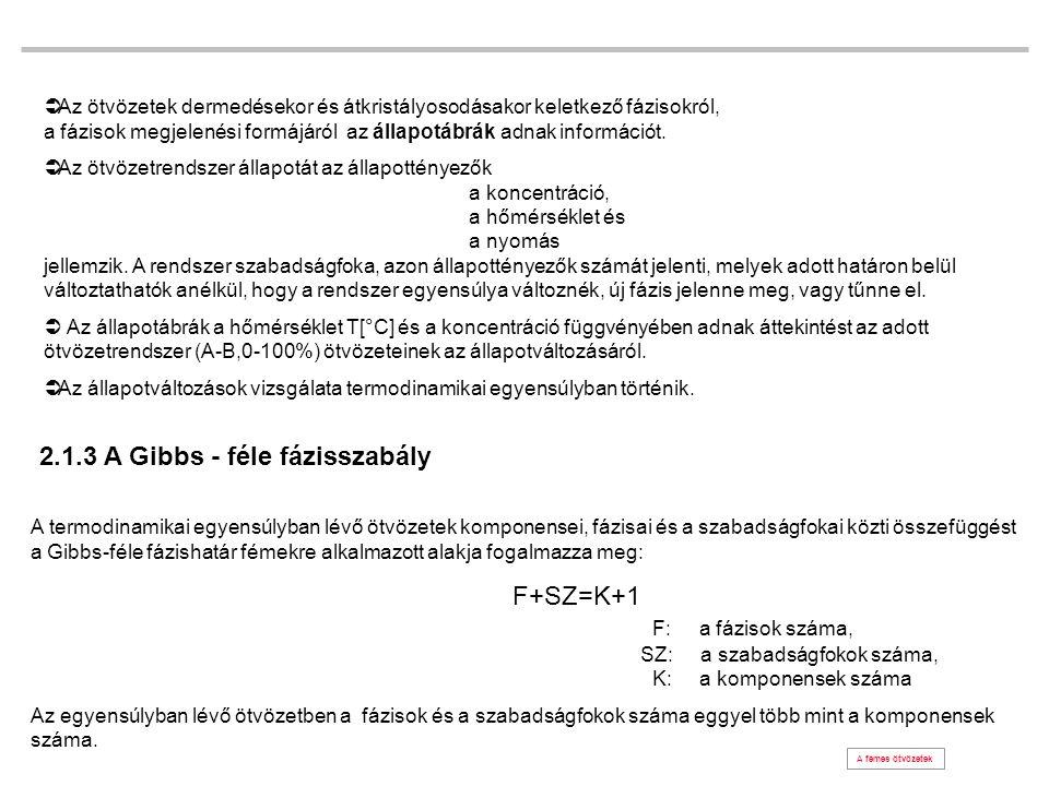2.1.3 A Gibbs - féle fázisszabály