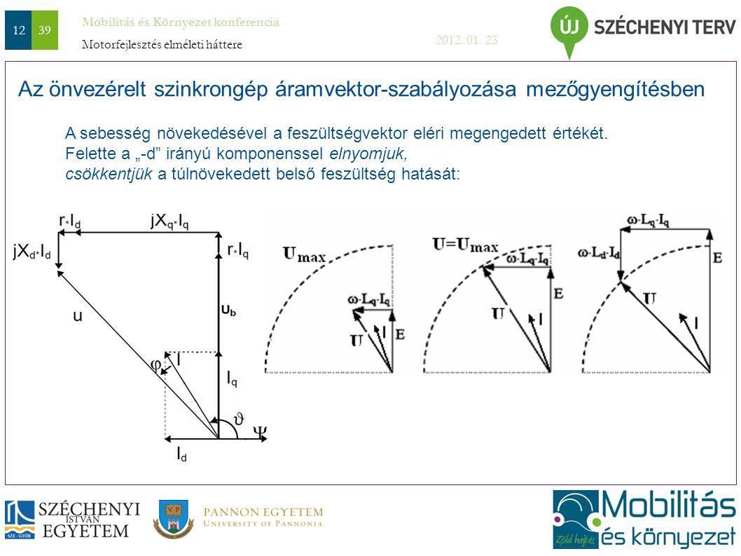 Az önvezérelt szinkrongép áramvektor-szabályozása mezőgyengítésben