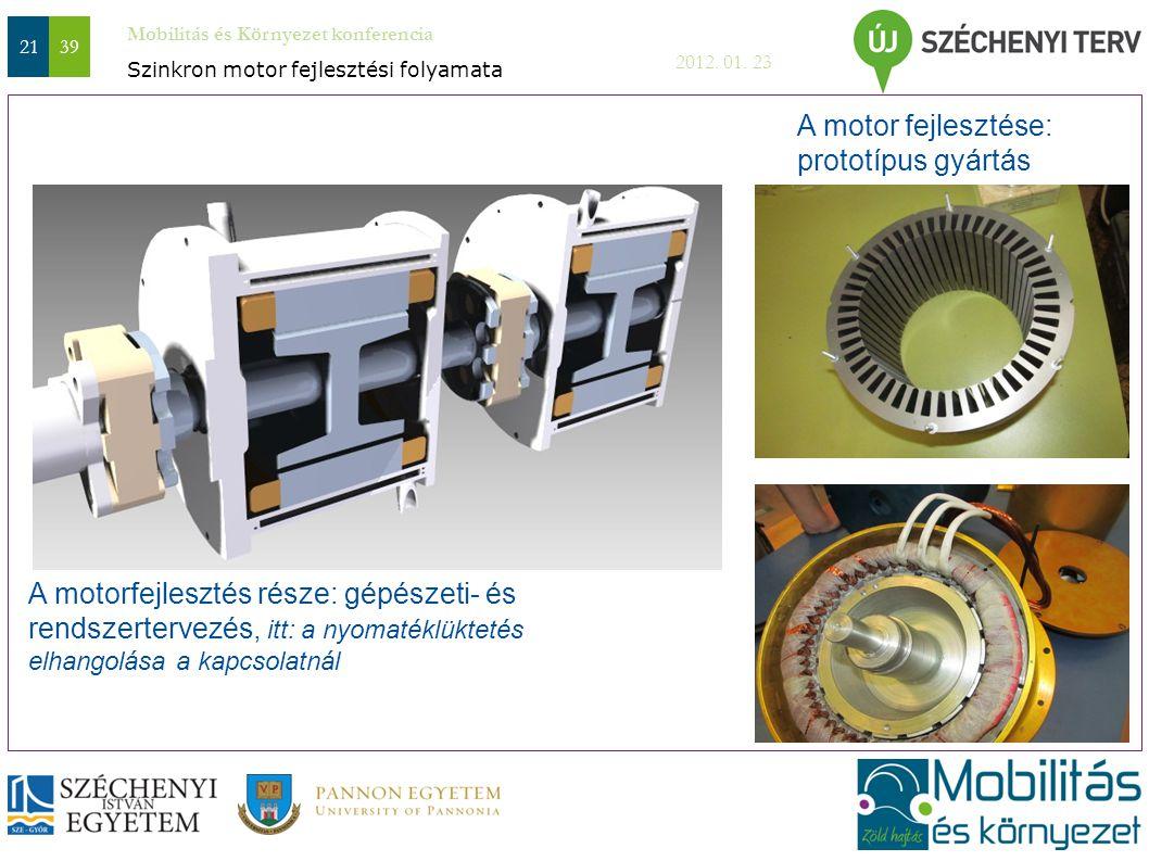 A motor fejlesztése: prototípus gyártás