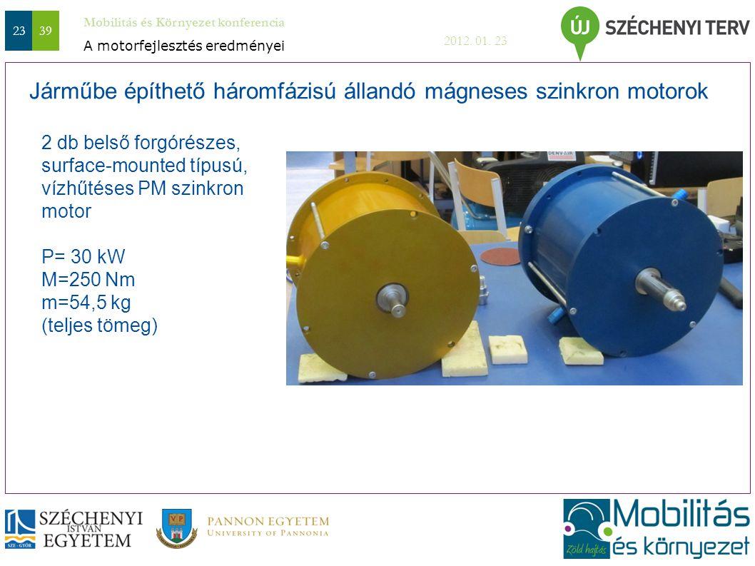 Járműbe építhető háromfázisú állandó mágneses szinkron motorok