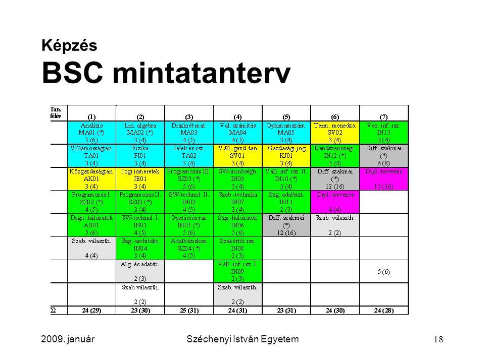 Képzés BSC mintatanterv