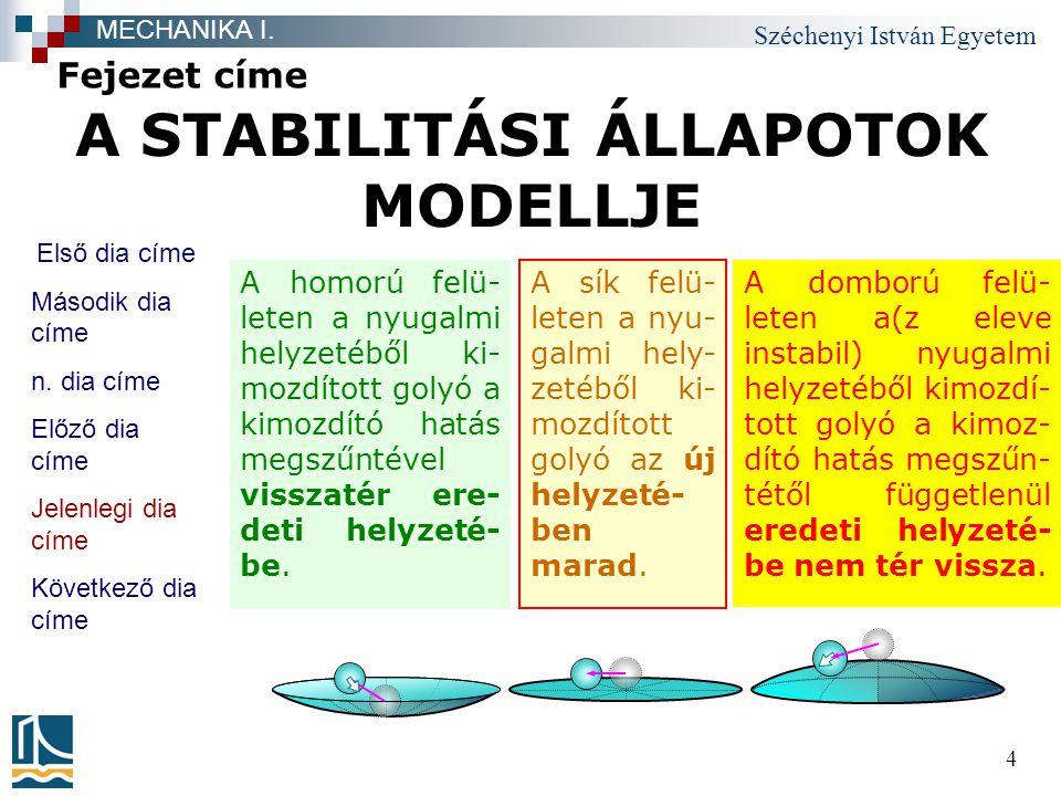 A STABILITÁSI ÁLLAPOTOK MODELLJE