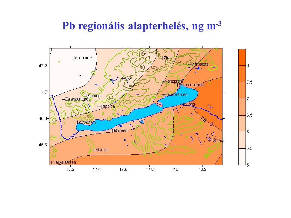 Pb regionális alapterhelés, ng m-3