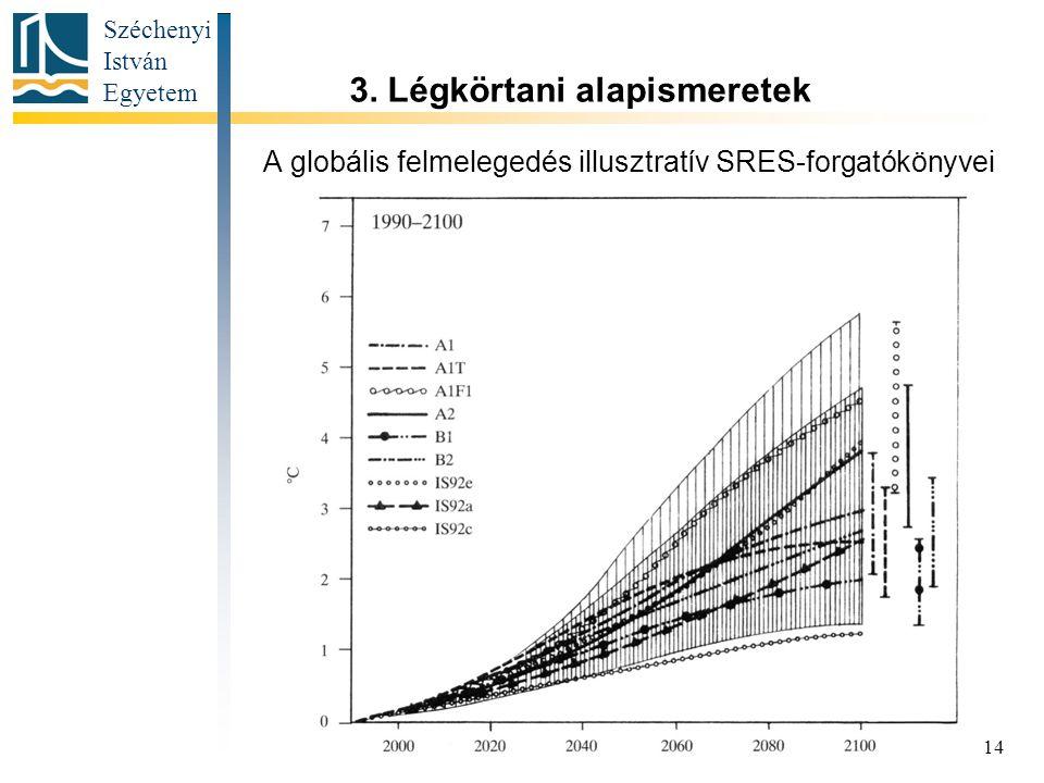 A globális felmelegedés illusztratív SRES-forgatókönyvei