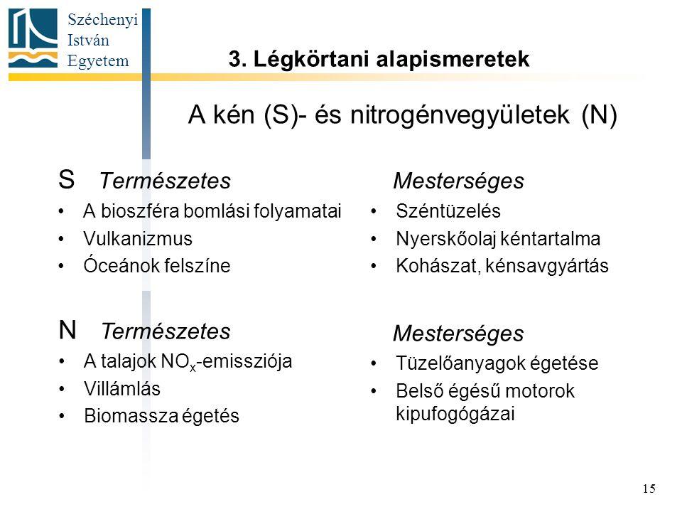 A kén (S)- és nitrogénvegyületek (N)