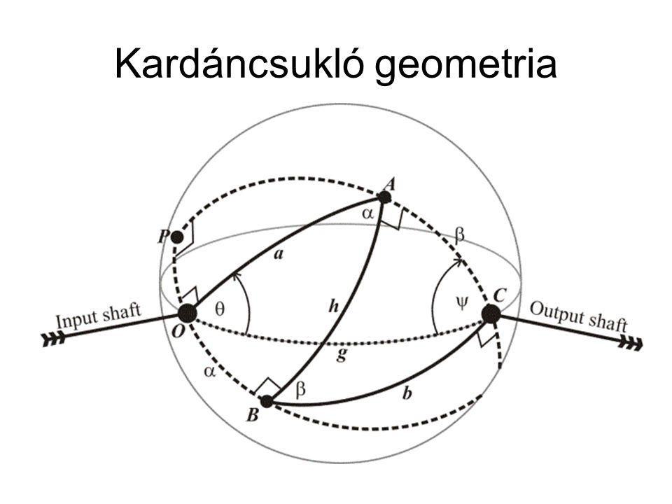 Kardáncsukló geometria