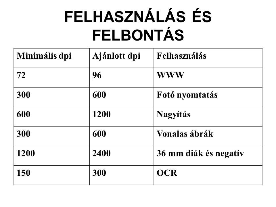 FELHASZNÁLÁS ÉS FELBONTÁS