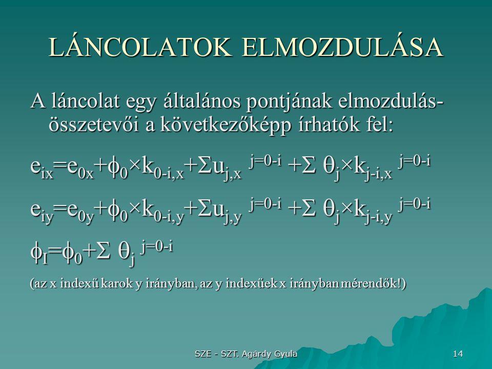 LÁNCOLATOK ELMOZDULÁSA