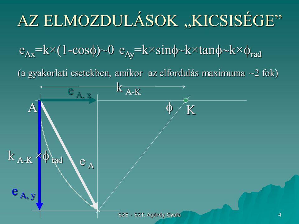 """AZ ELMOZDULÁSOK """"KICSISÉGE"""