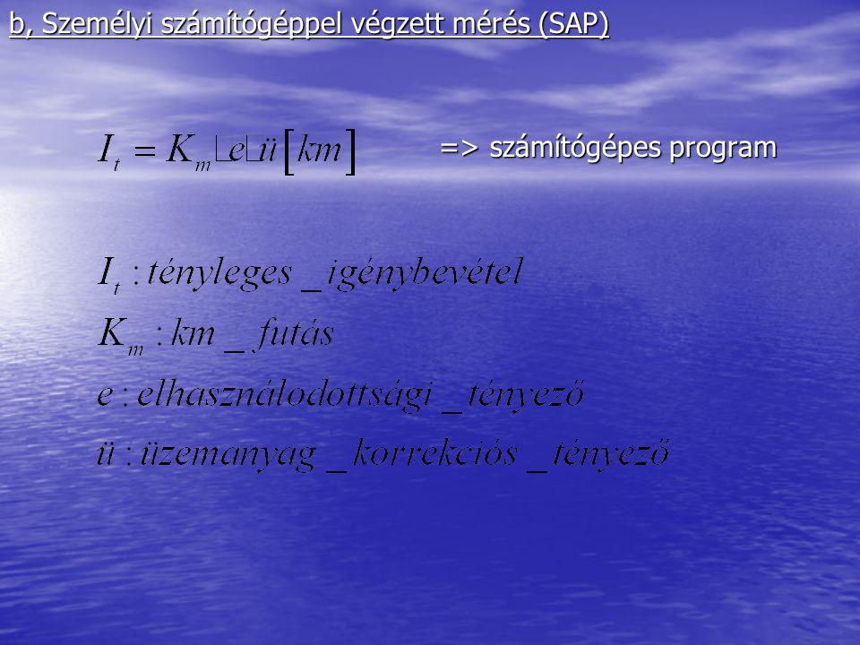 b, Személyi számítógéppel végzett mérés (SAP)