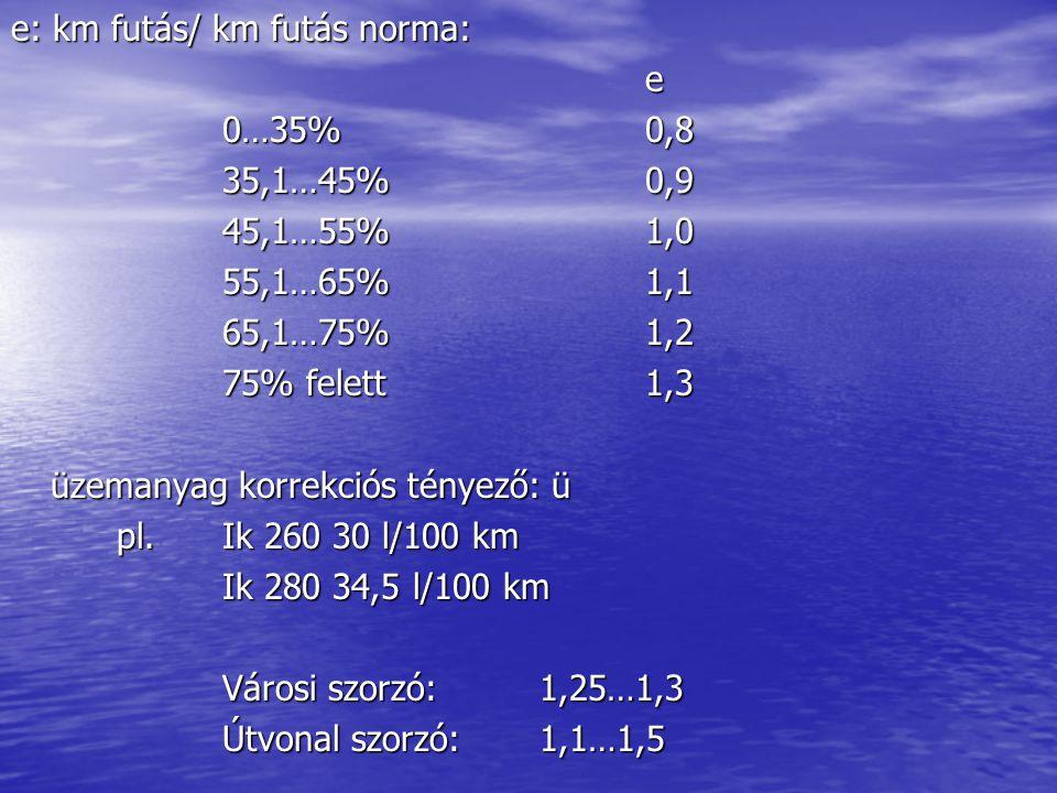 e: km futás/ km futás norma: