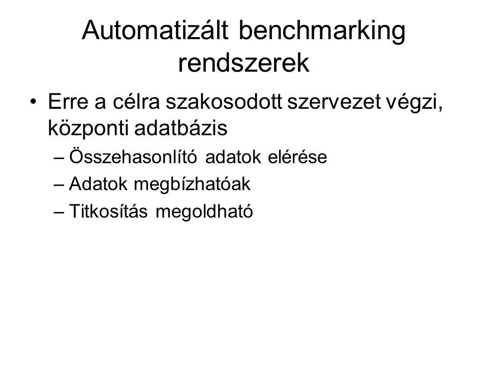 Automatizált benchmarking rendszerek
