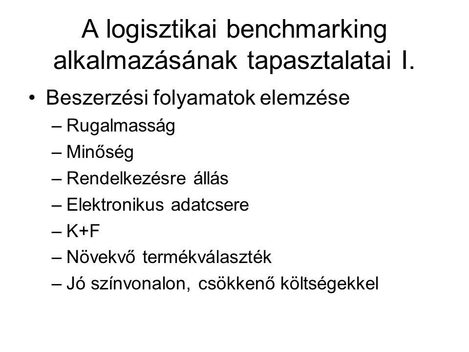 A logisztikai benchmarking alkalmazásának tapasztalatai I.