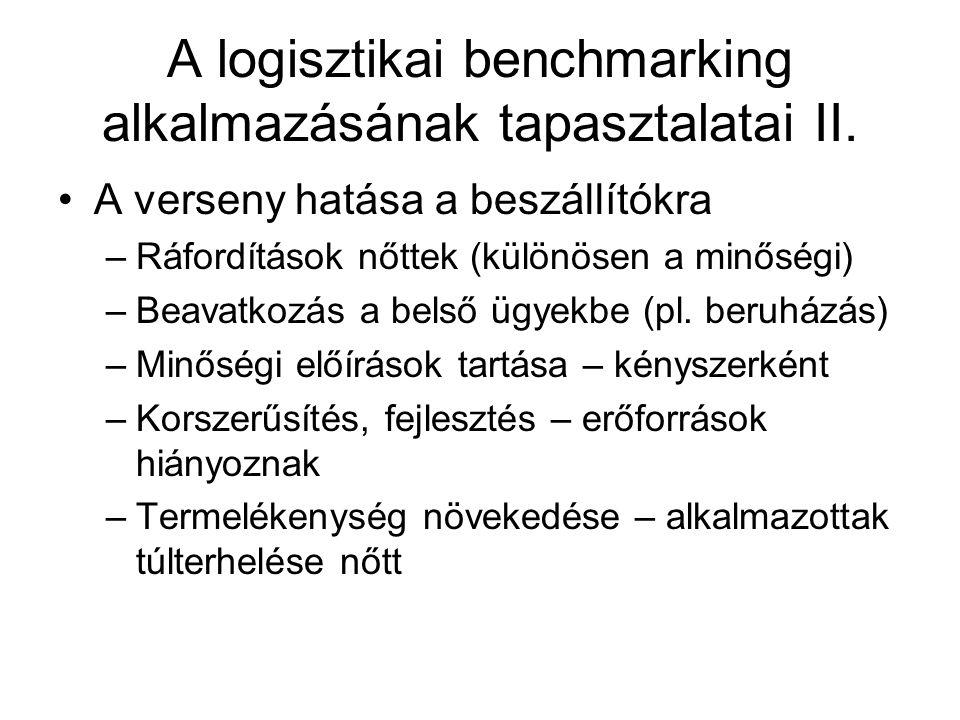 A logisztikai benchmarking alkalmazásának tapasztalatai II.