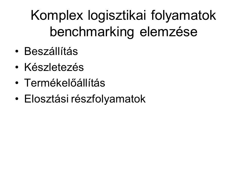 Komplex logisztikai folyamatok benchmarking elemzése