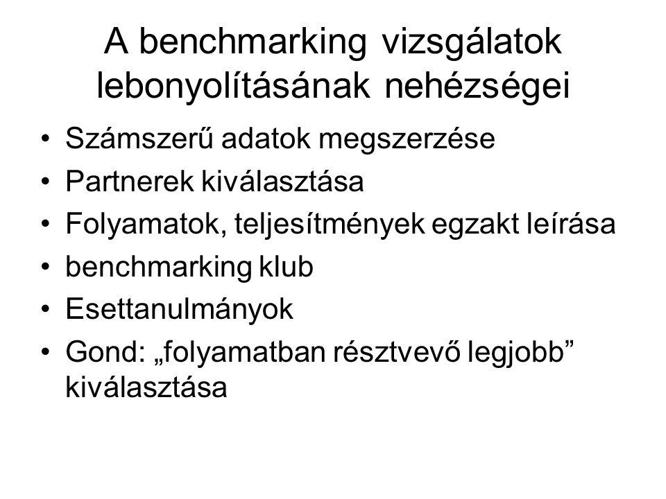 A benchmarking vizsgálatok lebonyolításának nehézségei