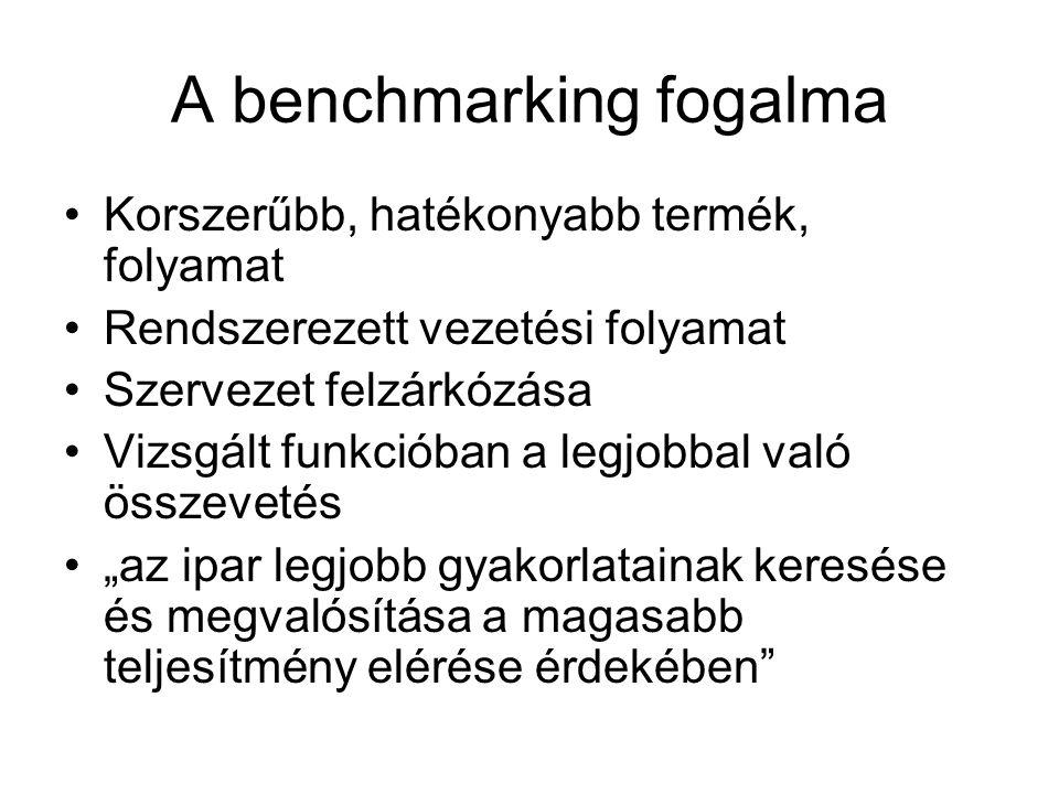 A benchmarking fogalma