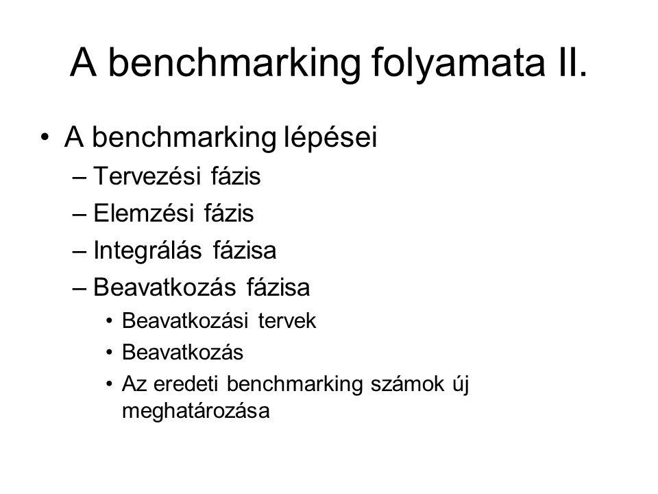 A benchmarking folyamata II.