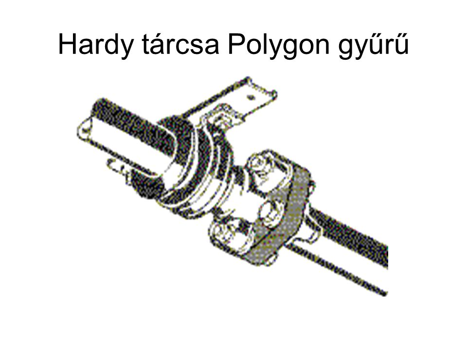 Hardy tárcsa Polygon gyűrű