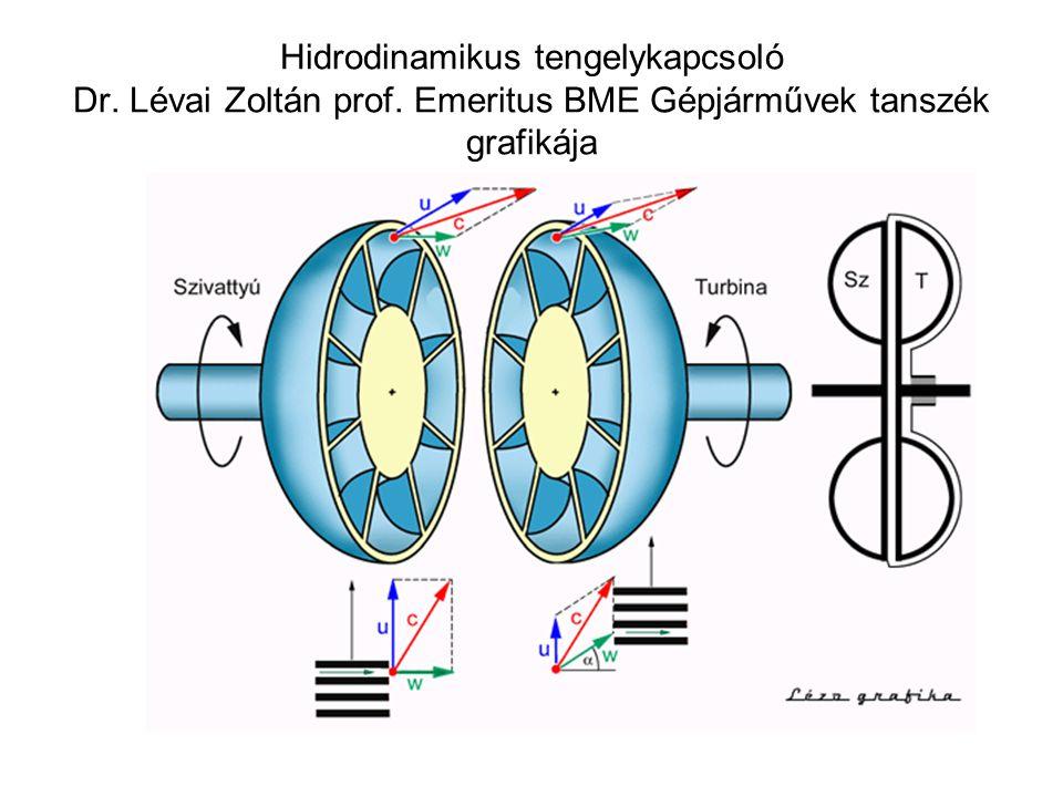 Hidrodinamikus tengelykapcsoló Dr. Lévai Zoltán prof
