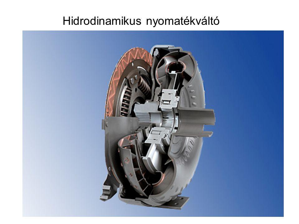 Hidrodinamikus nyomatékváltó