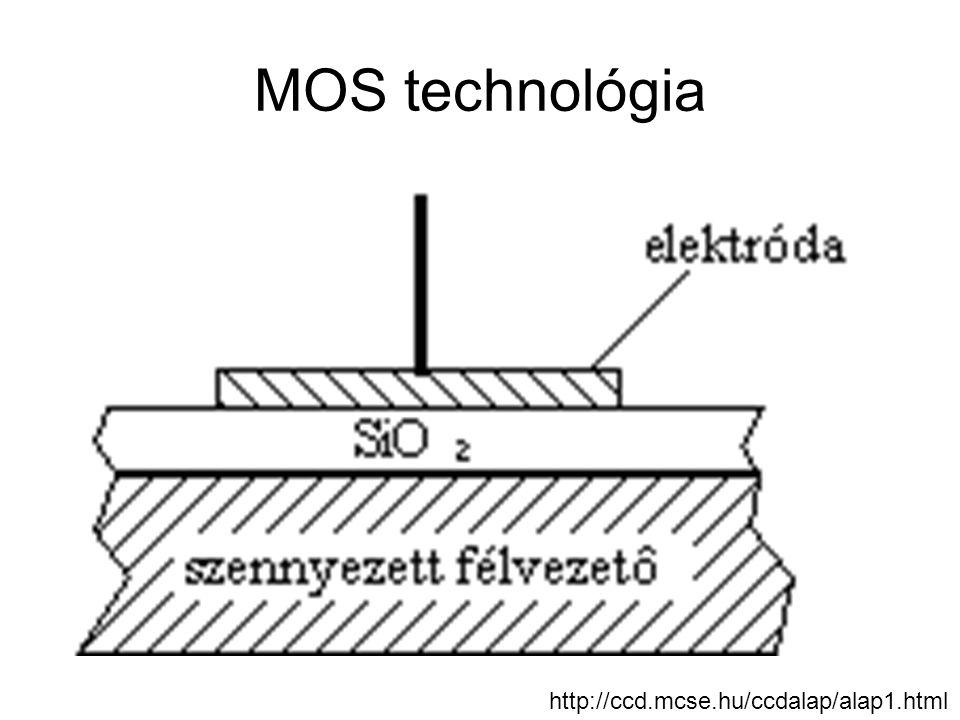 MOS technológia http://ccd.mcse.hu/ccdalap/alap1.html