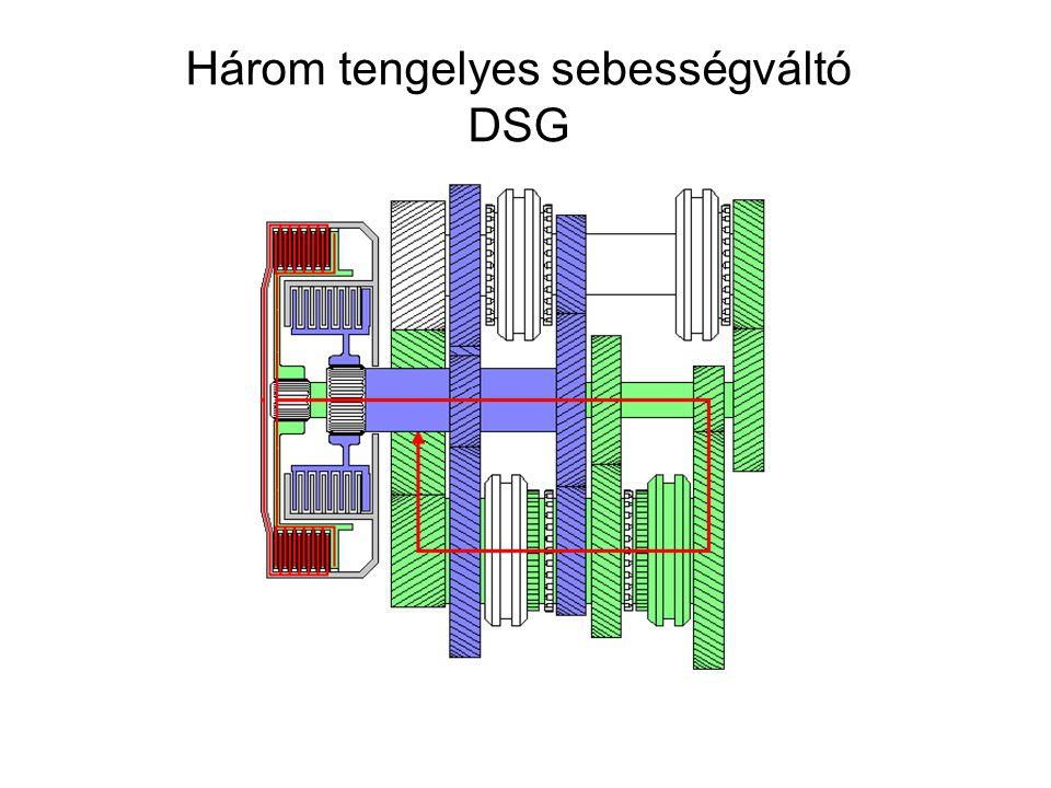 Három tengelyes sebességváltó DSG