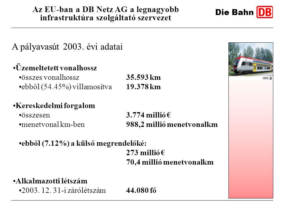 A pályavasút 2003. évi adatai