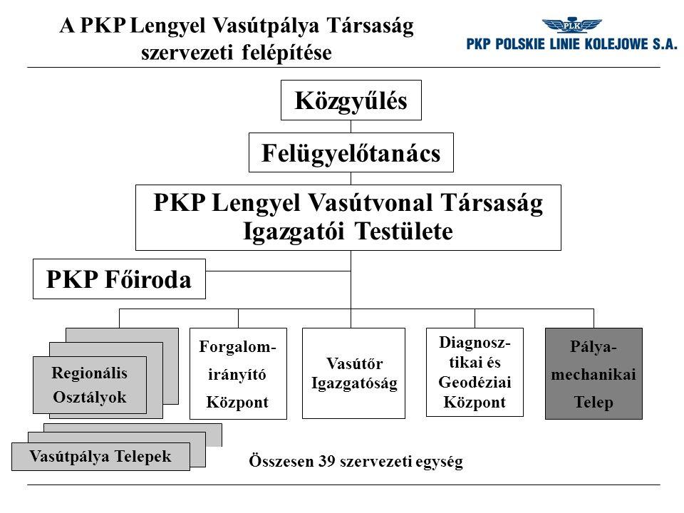 A PKP Lengyel Vasútpálya Társaság szervezeti felépítése