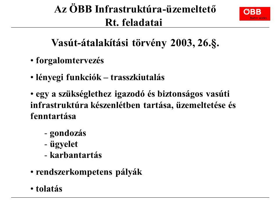 Az ÖBB Infrastruktúra-üzemeltető Rt. feladatai