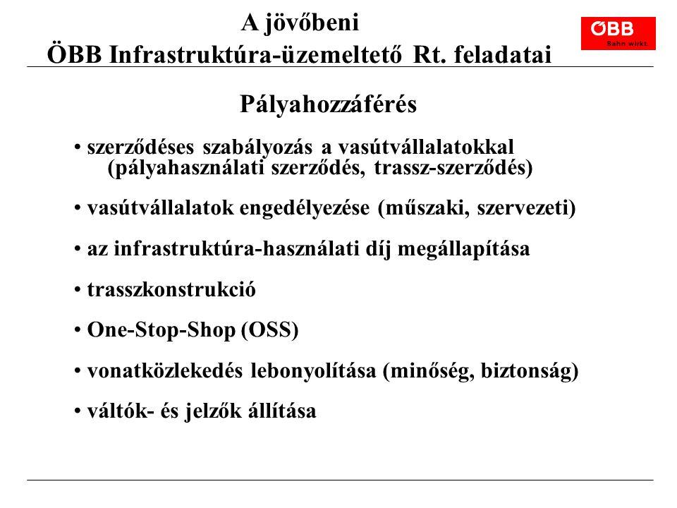 A jövőbeni ÖBB Infrastruktúra-üzemeltető Rt. feladatai