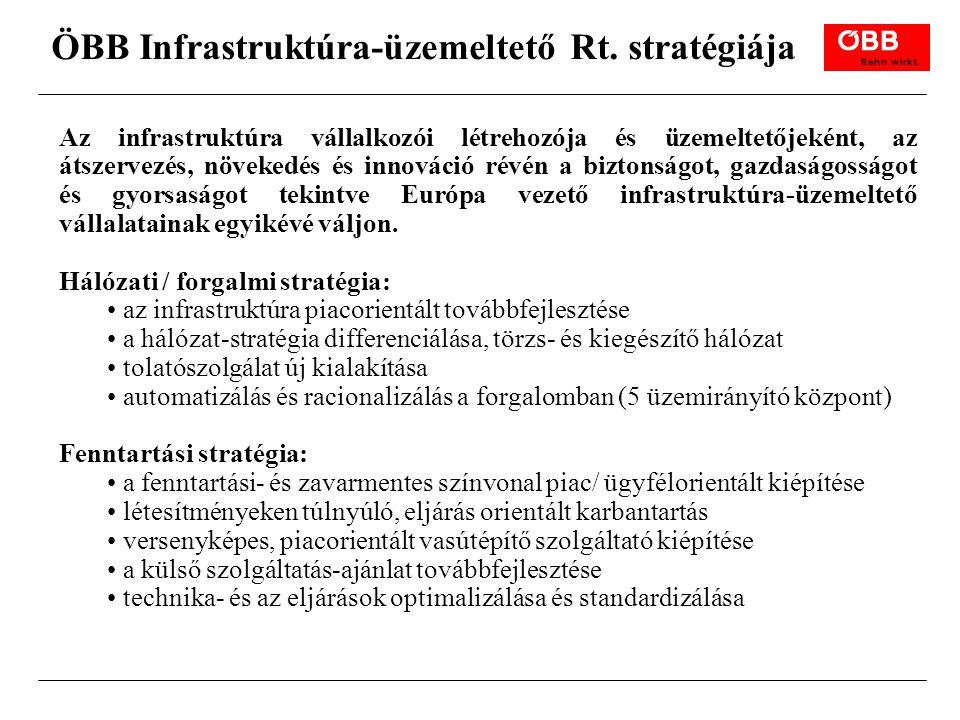 ÖBB Infrastruktúra-üzemeltető Rt. stratégiája