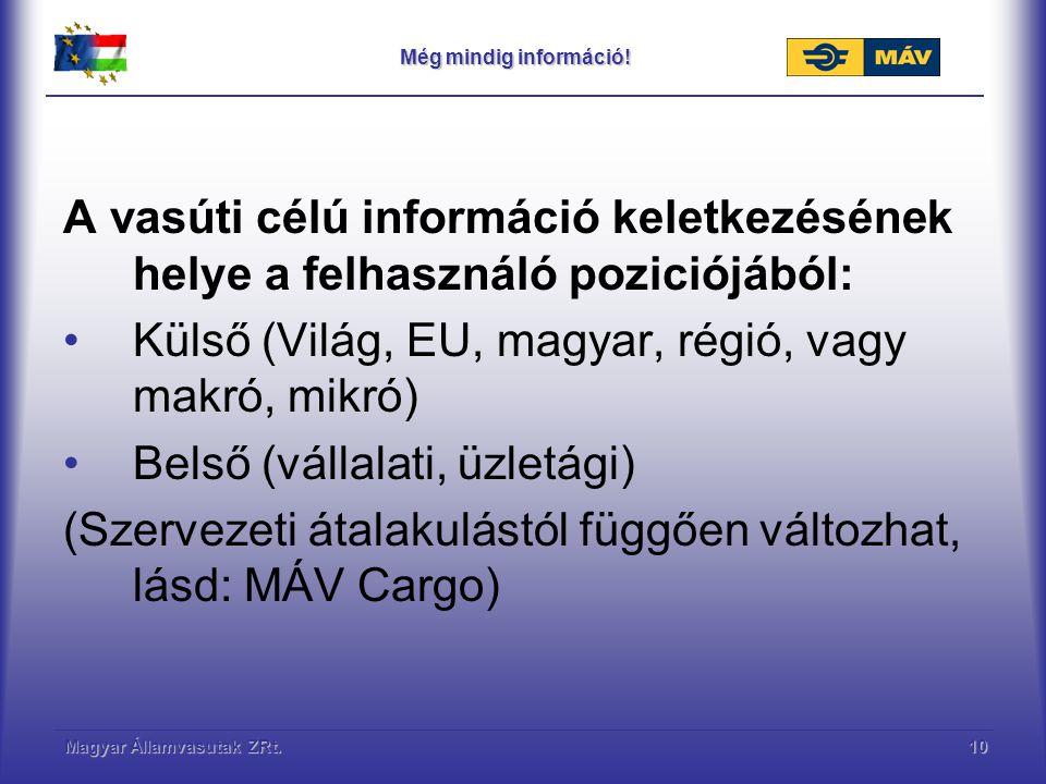 Külső (Világ, EU, magyar, régió, vagy makró, mikró)
