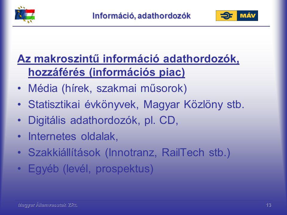 Információ, adathordozók