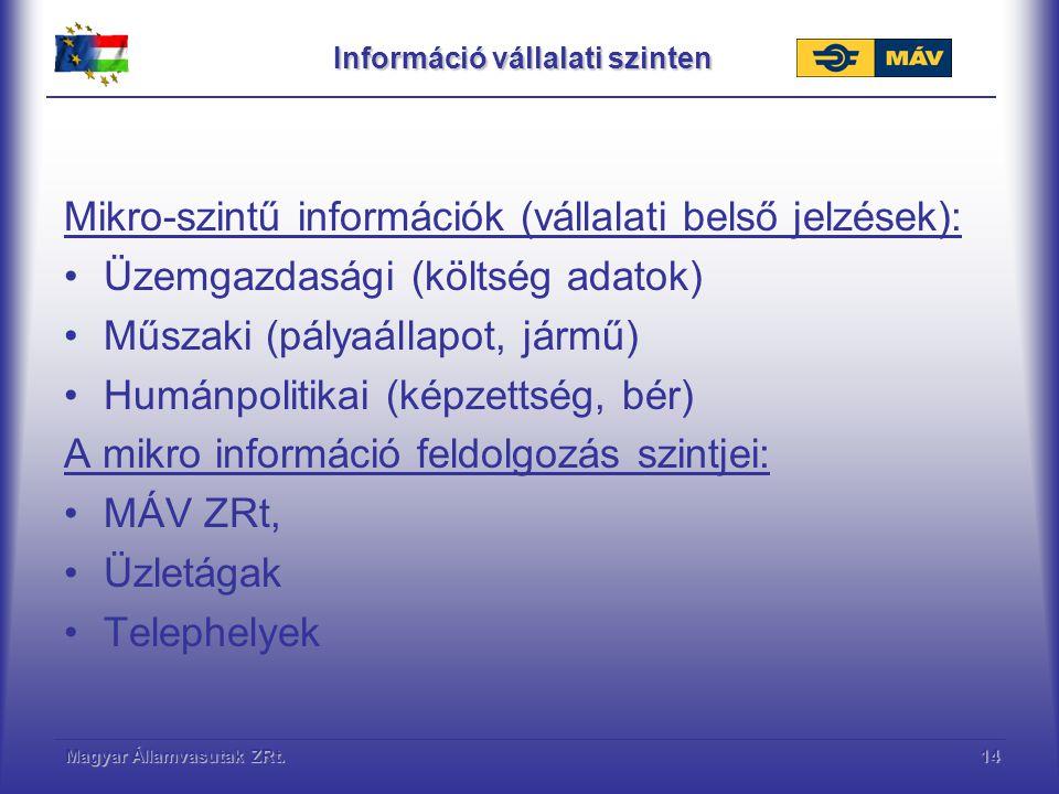 Információ vállalati szinten