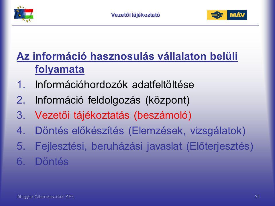 Az információ hasznosulás vállalaton belüli folyamata