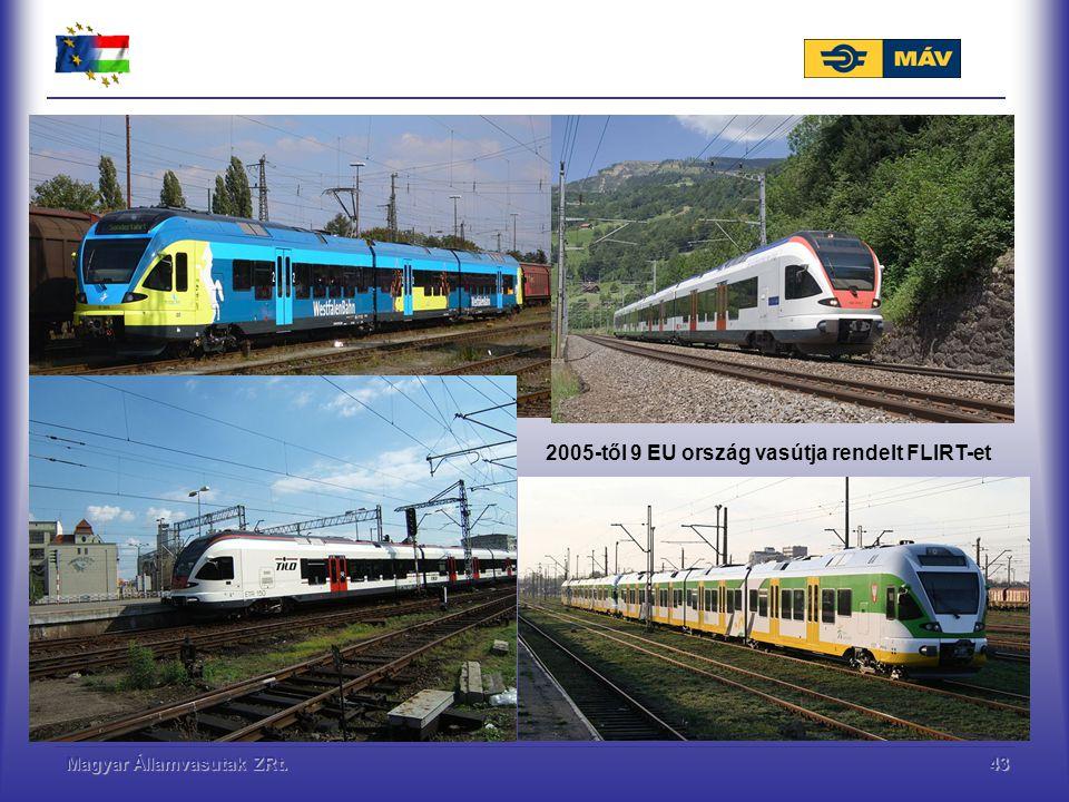 2005-től 9 EU ország vasútja rendelt FLIRT-et