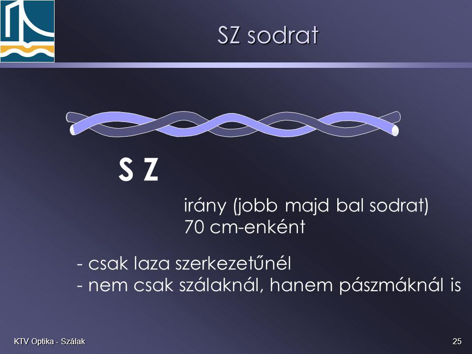 S Z SZ sodrat irány (jobb majd bal sodrat) 70 cm-enként