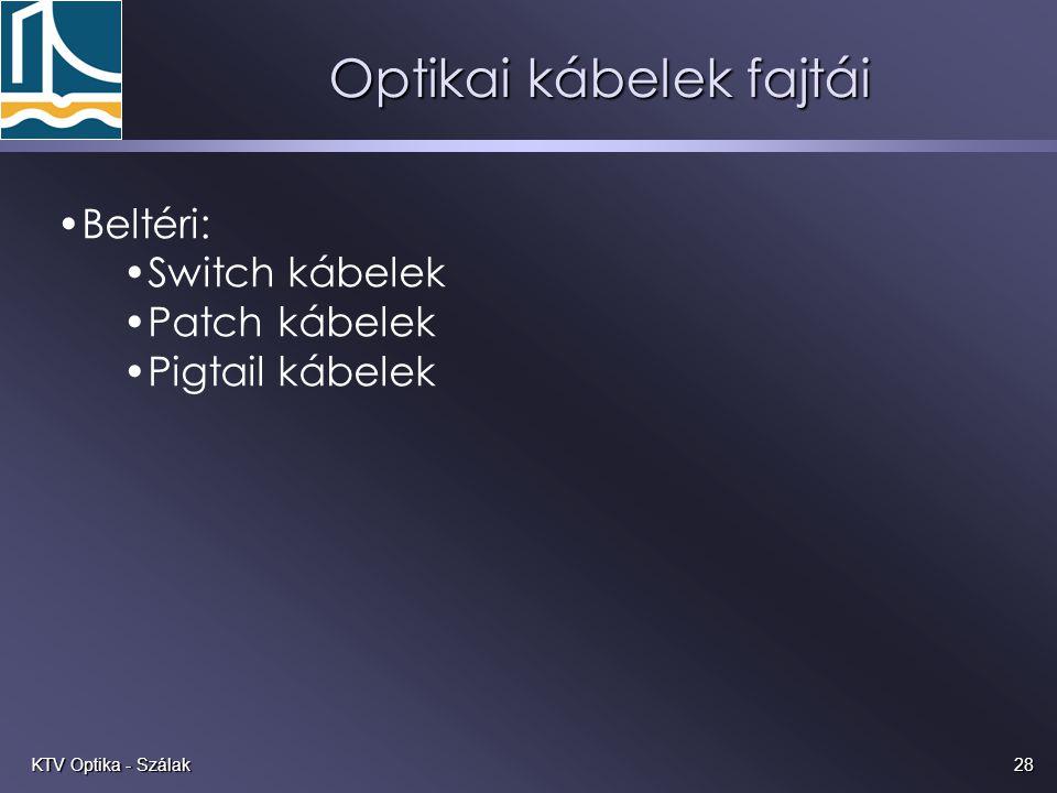 Optikai kábelek fajtái