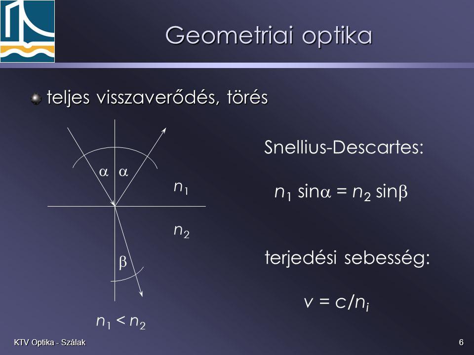 Geometriai optika teljes visszaverődés, törés Snellius-Descartes: