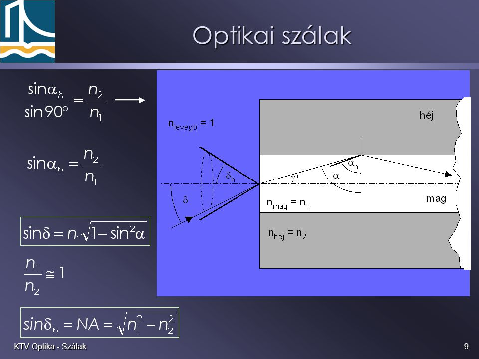 Optikai szálak KTV Optika - Szálak