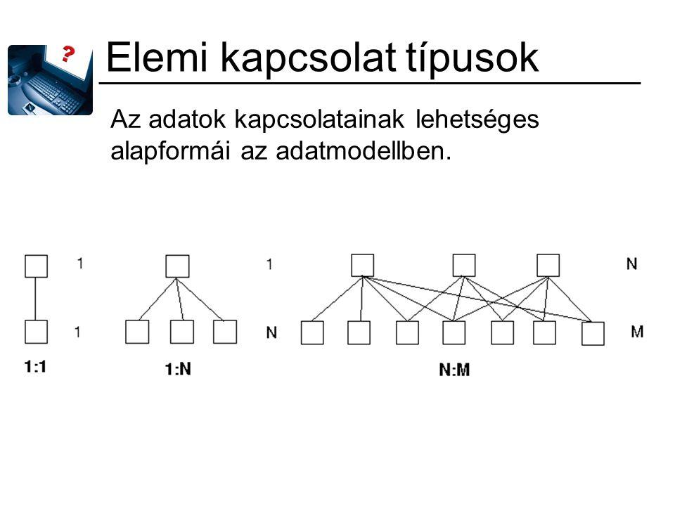 Elemi kapcsolat típusok